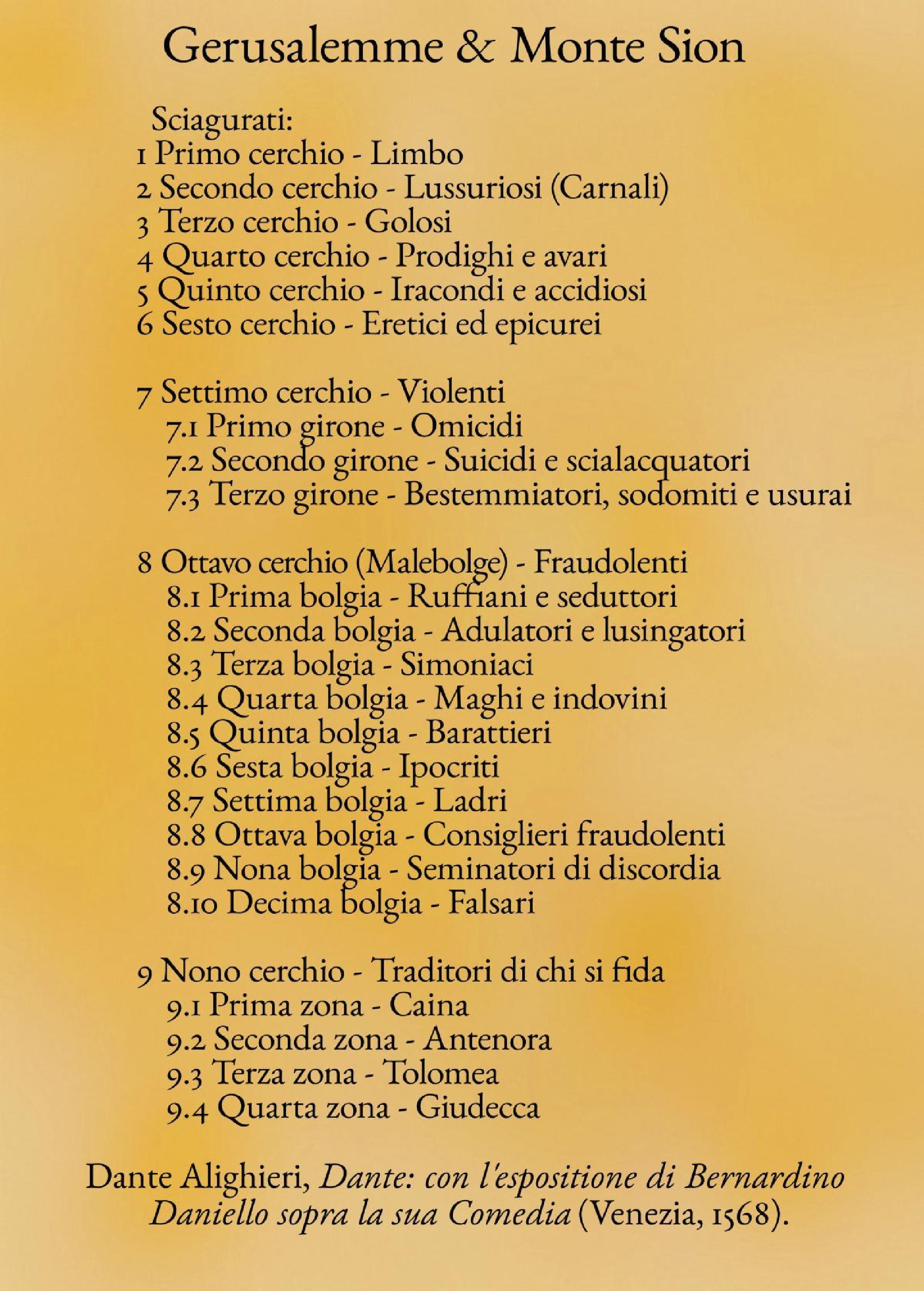 Dante di Bernardino Daniello - legenda